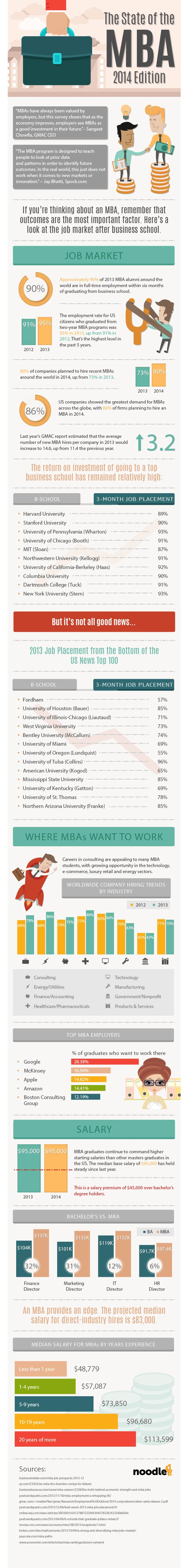 Good 10 Flexible Jobs For People With Masteru0027s Degrees
