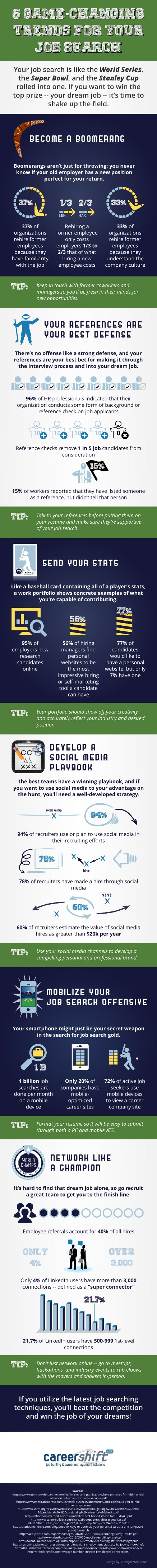 Why Your Job Search is Like Playing Sports