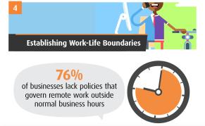 Work-life balance Softchoice