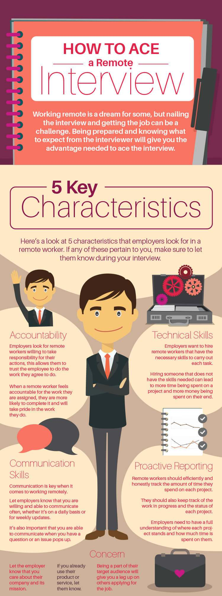 remote job interview hubstaff short