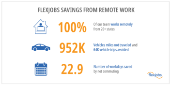 FlexJobs savings from remote work