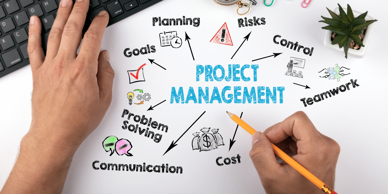 Operations Management Assignment – Free Sample & Example