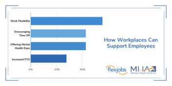 work flexibility is the number one way that employees feel companies can support them