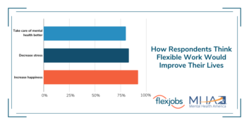 How flexible work would improve workers' lives