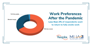 Work Preferences After Pandemic